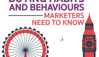 Brits' Buying Habits and Behaviours Marketers Need to Know