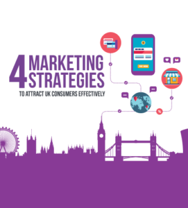 Marketing Strategies to Attract UK Consumers Effectively Infographic2 450x498